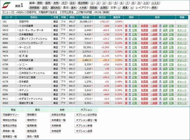 リアルタイム株価ボード 立花証券ネットトレード ストックハウス
